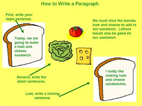 Ap Open Ended Essay Examples - Ap literature sample essays